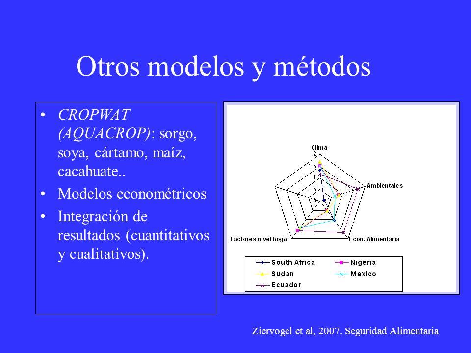 Otros modelos y métodos CROPWAT (AQUACROP): sorgo, soya, cártamo, maíz, cacahuate.. Modelos econométricos Integración de resultados (cuantitativos y c