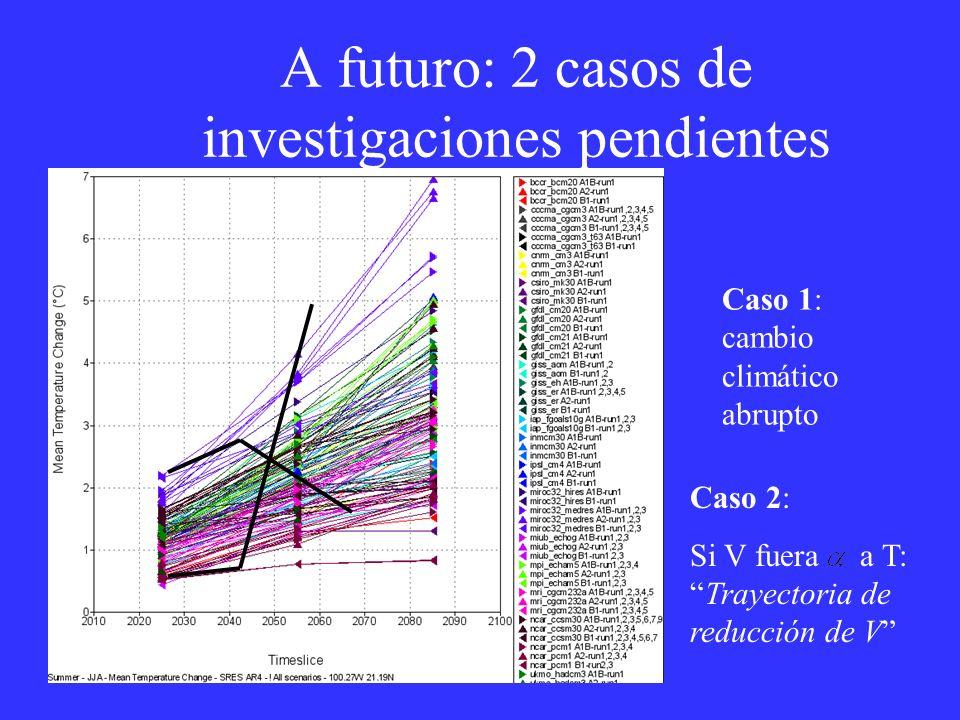A futuro: 2 casos de investigaciones pendientes Caso 1: cambio climático abrupto Caso 2: Si V fuera a T:Trayectoria de reducción de V