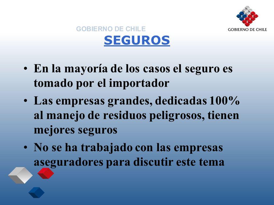 TIPOS DE SEGUROS MATERIA ASEGURADA: –PRODUCTO –MANEJO EN TERRITORIO NACIONAL –MOVIMIENTO TRANSFRONTERIZO