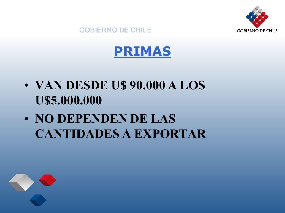 PRIMAS VAN DESDE U$ 90.000 A LOS U$5.000.000 NO DEPENDEN DE LAS CANTIDADES A EXPORTAR