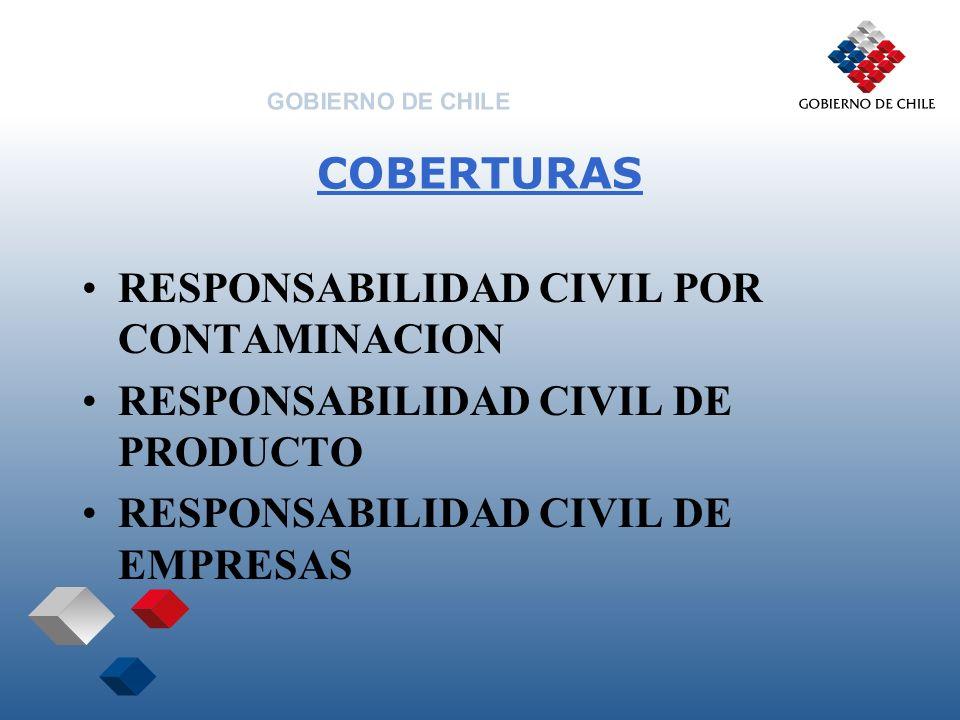 COBERTURAS RESPONSABILIDAD CIVIL POR CONTAMINACION RESPONSABILIDAD CIVIL DE PRODUCTO RESPONSABILIDAD CIVIL DE EMPRESAS