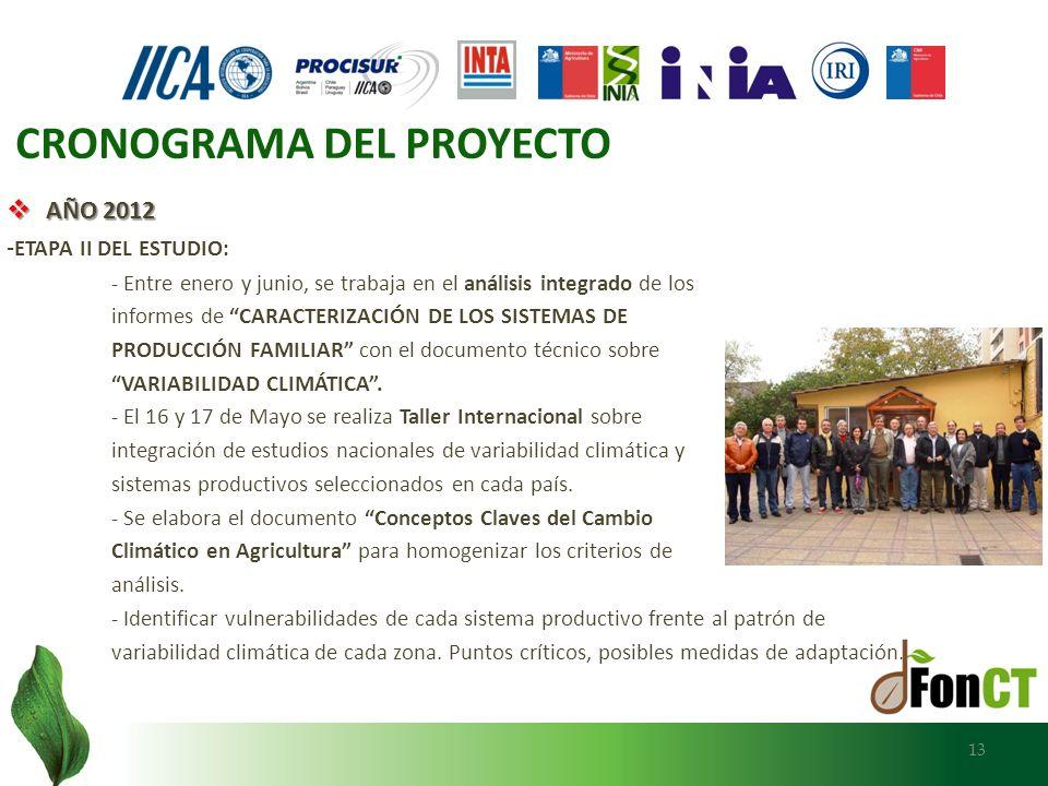 AÑO 2012 AÑO 2012 - ETAPA II DEL ESTUDIO: - Entre enero y junio, se trabaja en el análisis integrado de los informes de CARACTERIZACIÓN DE LOS SISTEMA