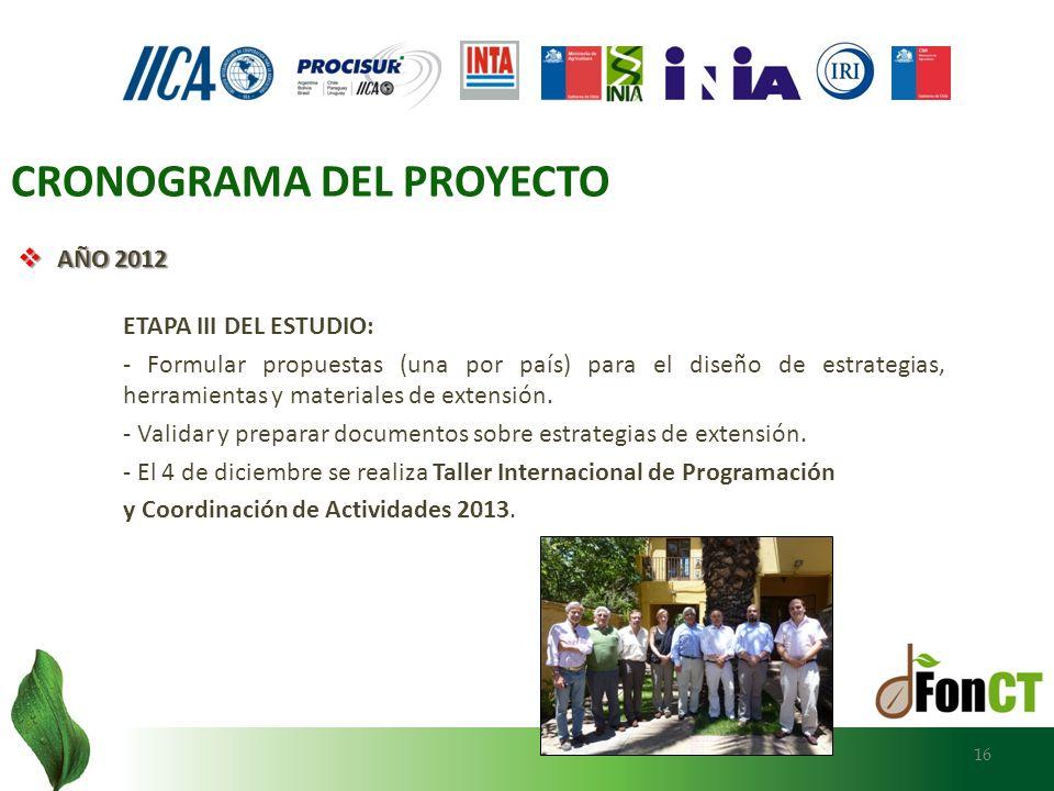 AÑO 2012 AÑO 2012 ETAPA III DEL ESTUDIO: - Formular propuestas (una por país) para el diseño de estrategias, herramientas y materiales de extensión. -