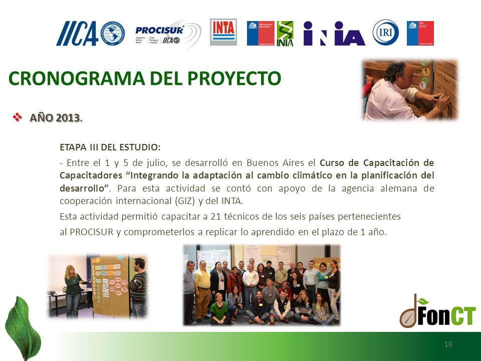 AÑO 2013. AÑO 2013. ETAPA III DEL ESTUDIO: - Entre el 1 y 5 de julio, se desarrolló en Buenos Aires el Curso de Capacitación de Capacitadores Integran