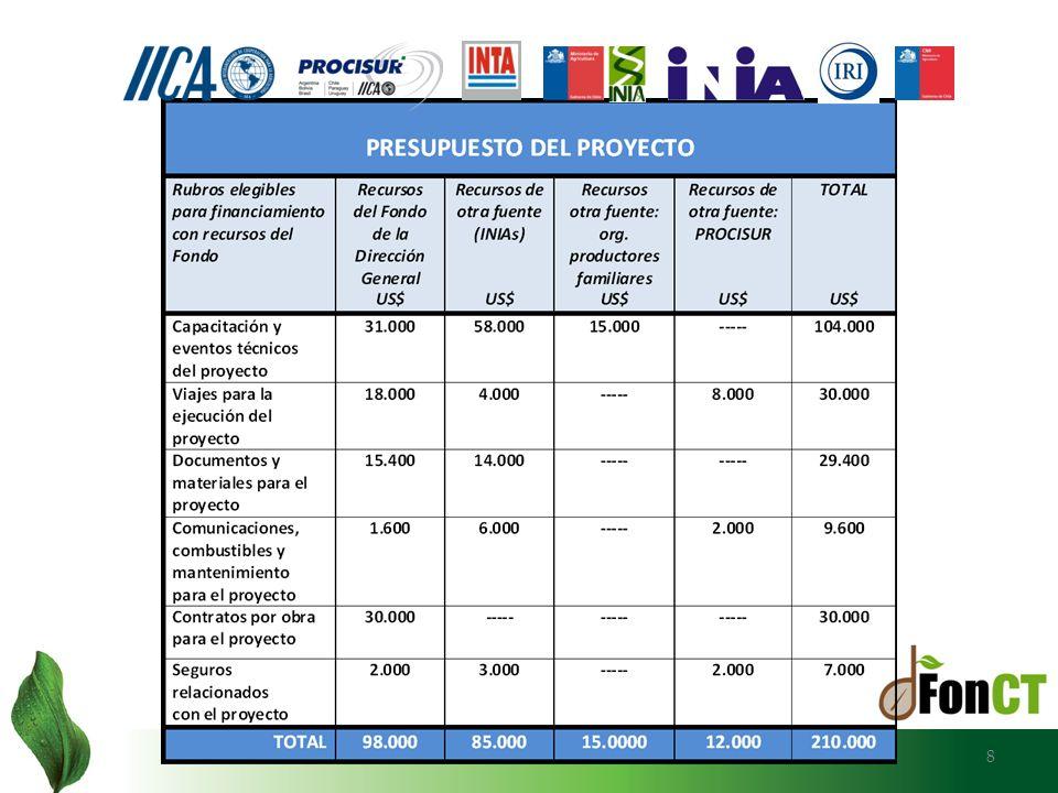 AÑO 2013 AÑO 2013 ETAPA III DEL ESTUDIO: - Preparar publicaciones y otros materiales de difusión.