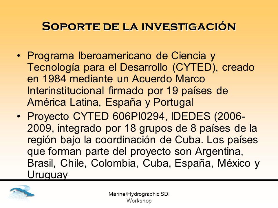 Marine/Hydrographic SDI Workshop Evaluación de IDEs en Iberoamérica y el Caribe Estudio para medir un índice de alistamiento de los países de la región para enfrentar una IDE Evaluación del estado operacional (State of Play) de las IDEs Nacionales en países seleccionados del primer estudio