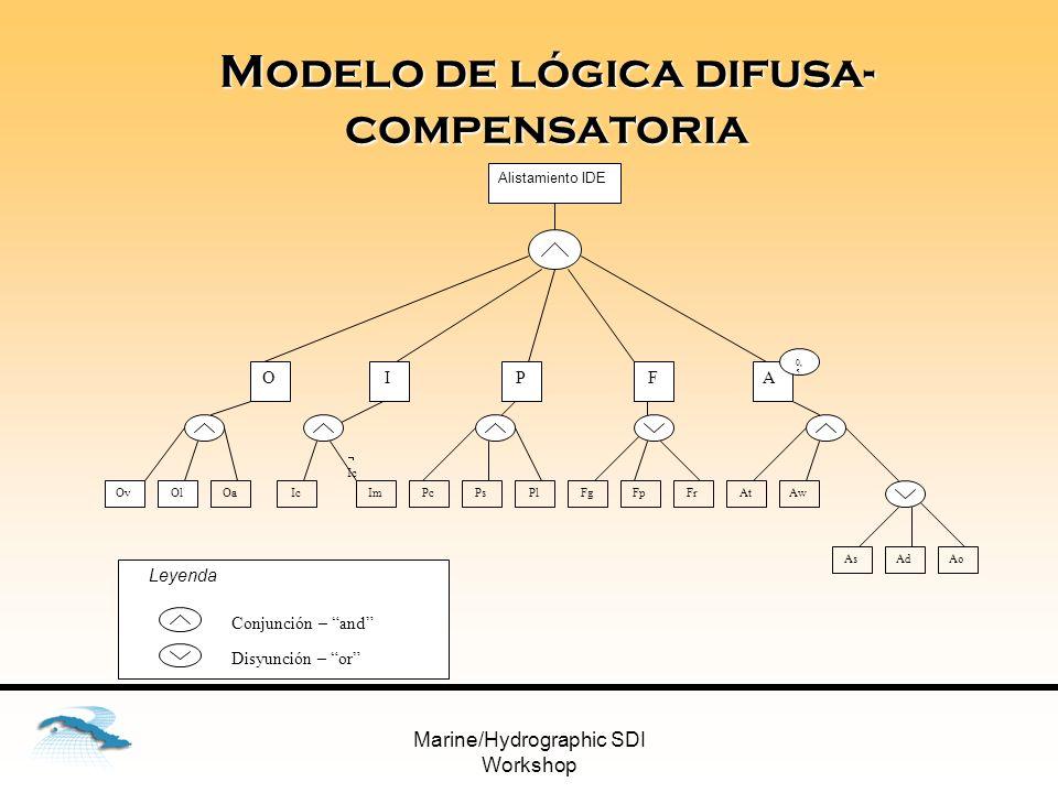 Marine/Hydrographic SDI Workshop Evaluación de Factores
