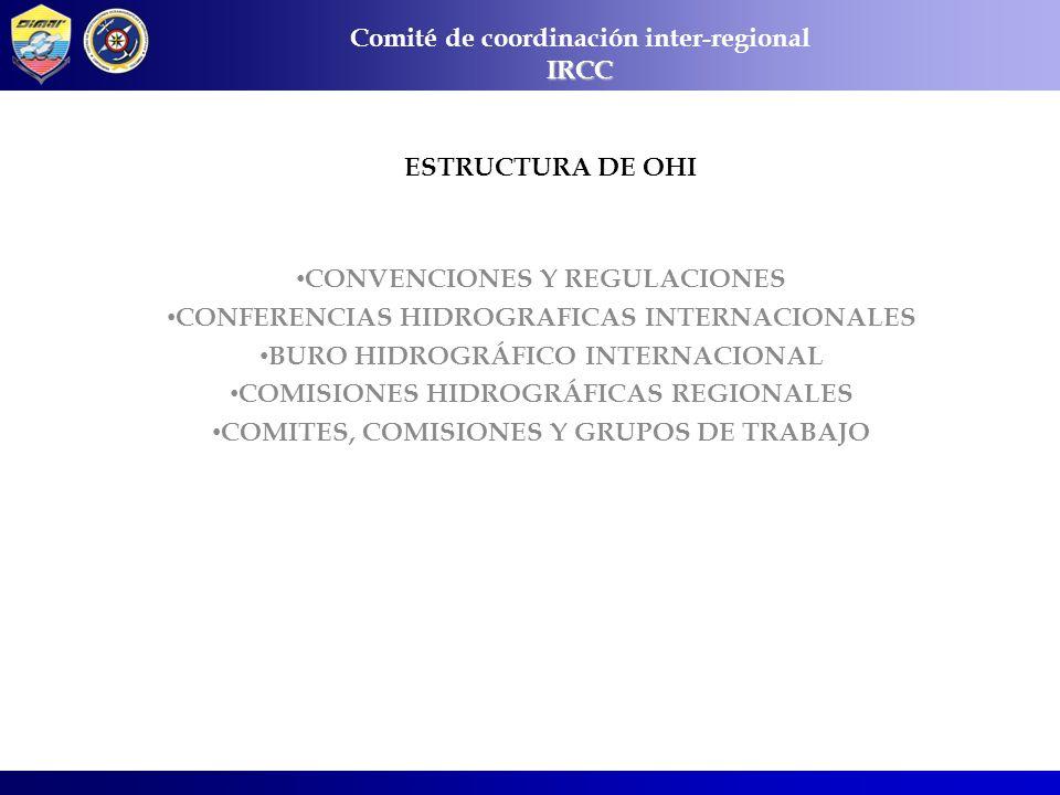 ESTRUCTURA DE OHI CONVENCIONES Y REGULACIONES CONFERENCIAS HIDROGRAFICAS INTERNACIONALES BURO HIDROGRÁFICO INTERNACIONAL COMISIONES HIDROGRÁFICAS REGI
