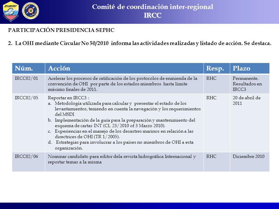 Comité de coordinación inter-regionalIRCC PARTICIPACIÓN PRESIDENCIA SEPHC 2.La OHI mediante Circular No 50/2010 informa las actividades realizadas y l