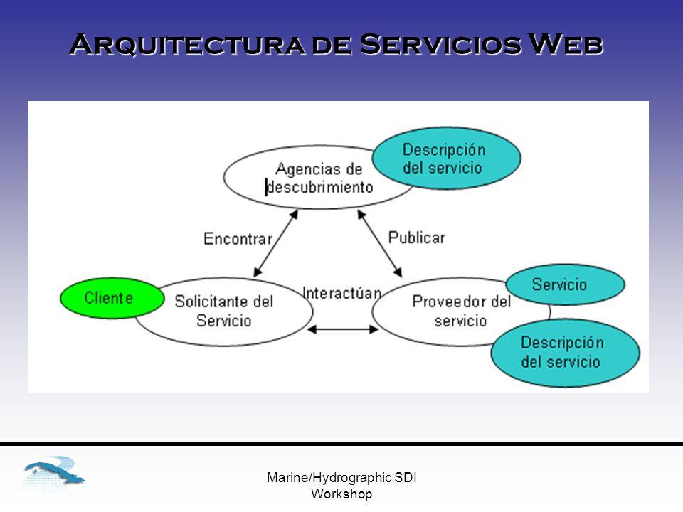 Marine/Hydrographic SDI Workshop Arquitectura de Servicios Web