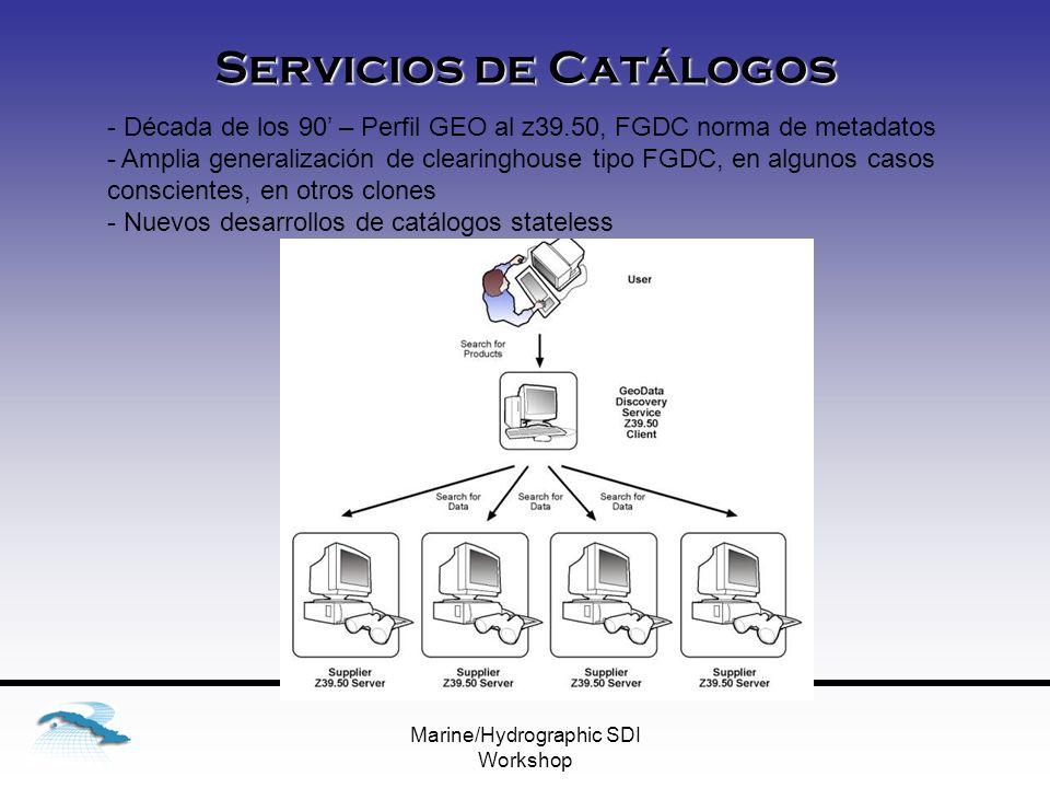 Marine/Hydrographic SDI Workshop Servicios de Catálogos - Década de los 90 – Perfil GEO al z39.50, FGDC norma de metadatos - Amplia generalización de clearinghouse tipo FGDC, en algunos casos conscientes, en otros clones - Nuevos desarrollos de catálogos stateless