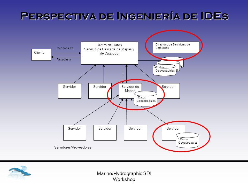 Marine/Hydrographic SDI Workshop Perspectiva de Ingeniería de IDEs Centro de Datos Servicio de Cascada de Mapas y de Catálogo Servidor Servidor de Mapas Servidor Directorio de Servidores de Catálogos Cliente Geoconsulta Respuesta Datos Geoespaciales *Datos Geoespaciales Servidor Servidores/Proveedores * Datos Geoespaciales