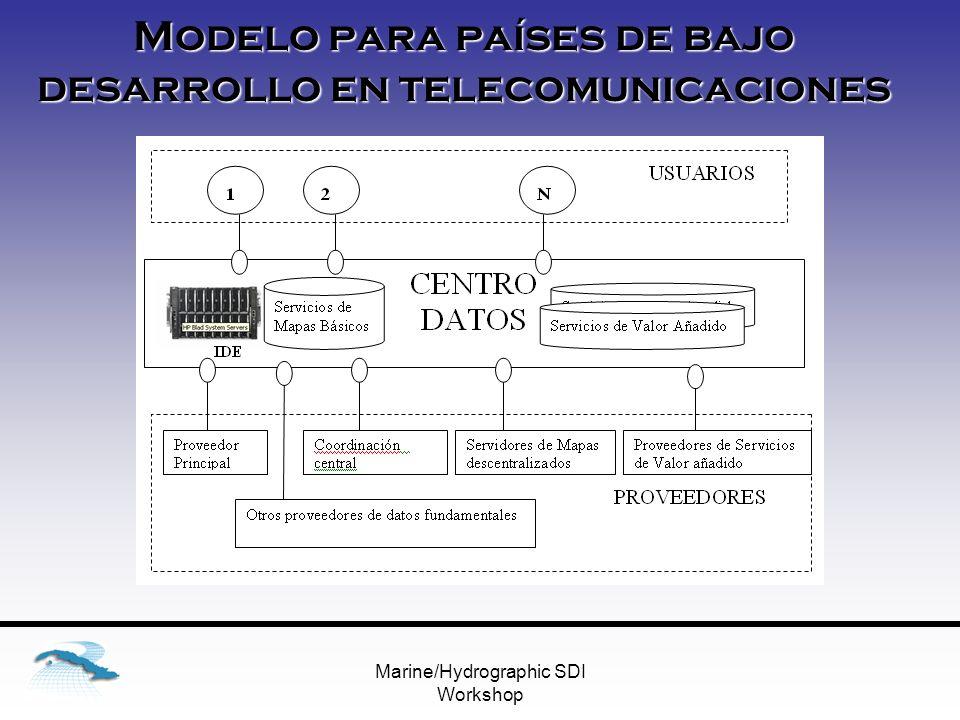 Marine/Hydrographic SDI Workshop Modelo para países de bajo desarrollo en telecomunicaciones