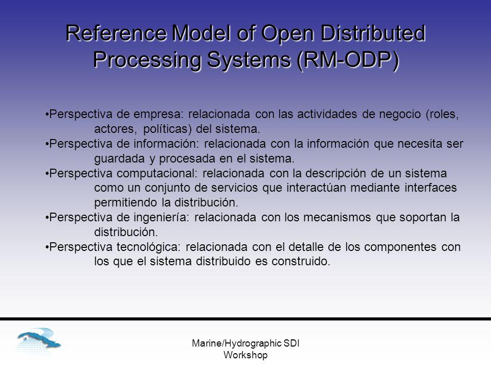 Marine/Hydrographic SDI Workshop Perspectiva de empresa: relacionada con las actividades de negocio (roles, actores, políticas) del sistema.