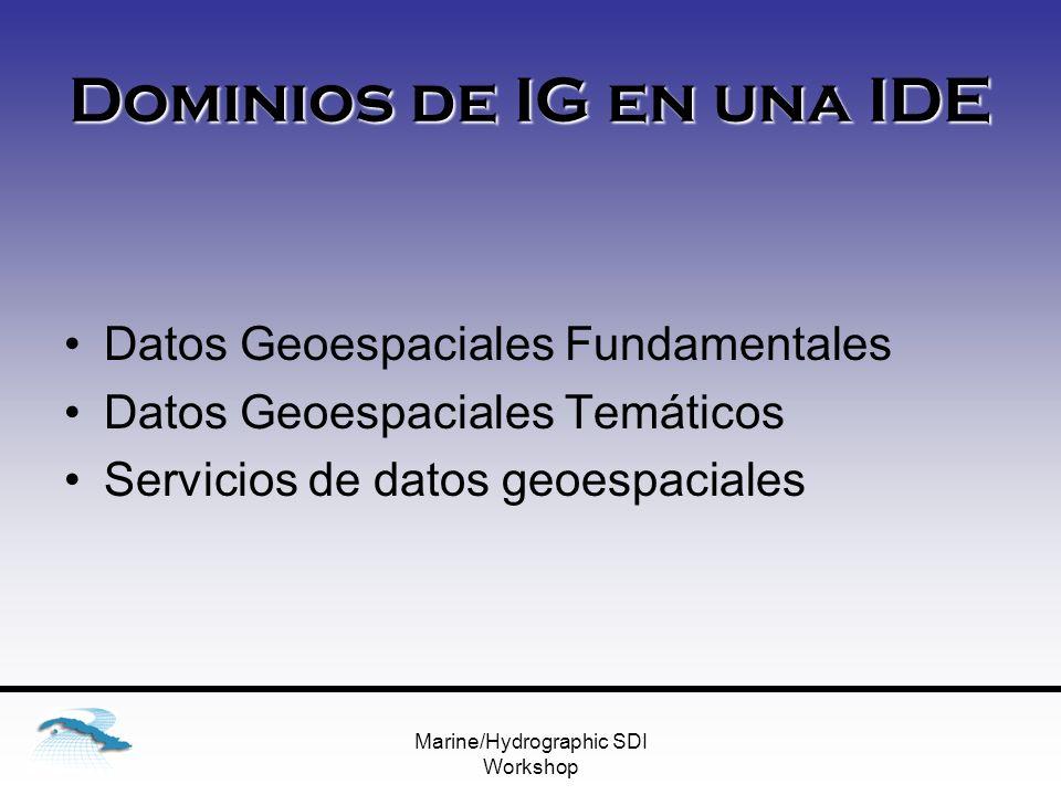 Marine/Hydrographic SDI Workshop Dominios de IG en una IDE Datos Geoespaciales Fundamentales Datos Geoespaciales Temáticos Servicios de datos geoespaciales