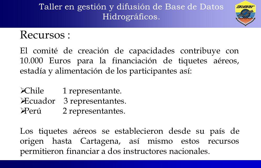 Taller en gestión y difusión de Base de Datos Hidrográficos. Recursos : El comité de creación de capacidades contribuye con 10.000 Euros para la finan