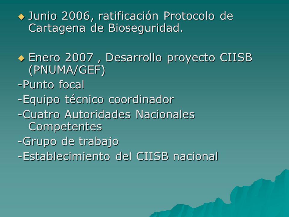 Junio 2006, ratificación Protocolo de Cartagena de Bioseguridad. Junio 2006, ratificación Protocolo de Cartagena de Bioseguridad. Enero 2007, Desarrol