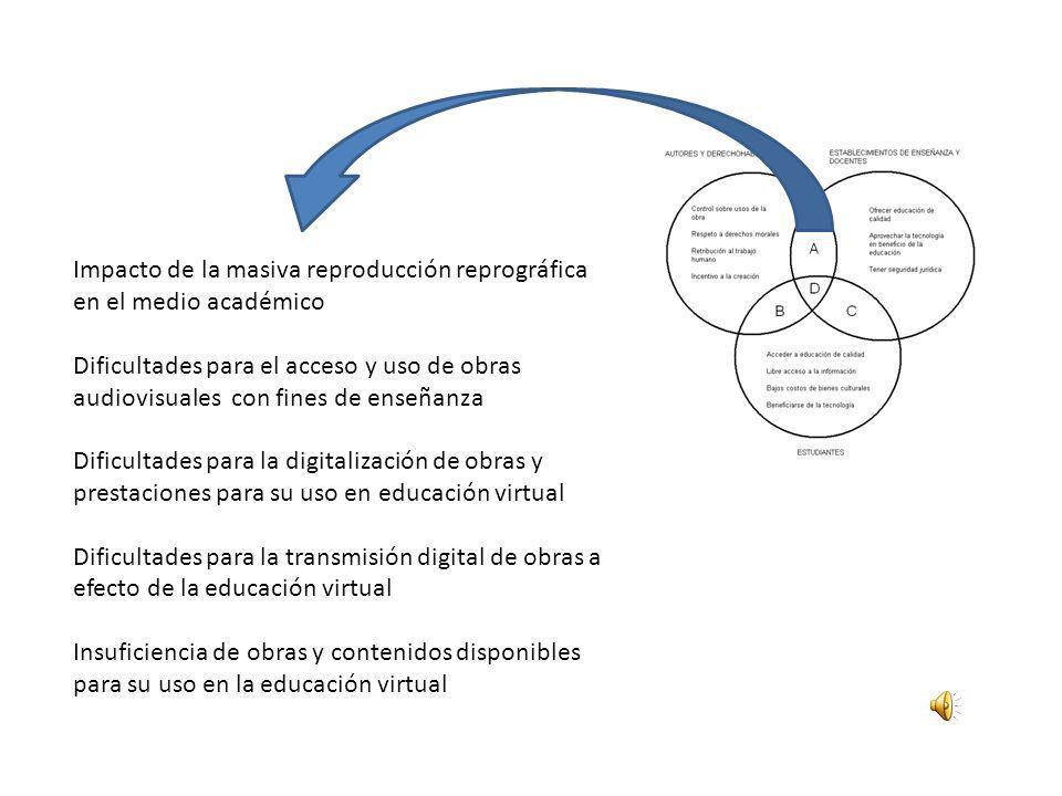 Impacto de la masiva reproducción reprográfica en el medio académico Dificultades para el acceso y uso de obras audiovisuales con fines de enseñanza D