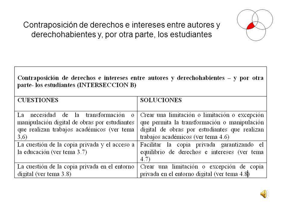 Contraposición de derechos e intereses entre autores y derechohabientes y, por otra parte, los estudiantes