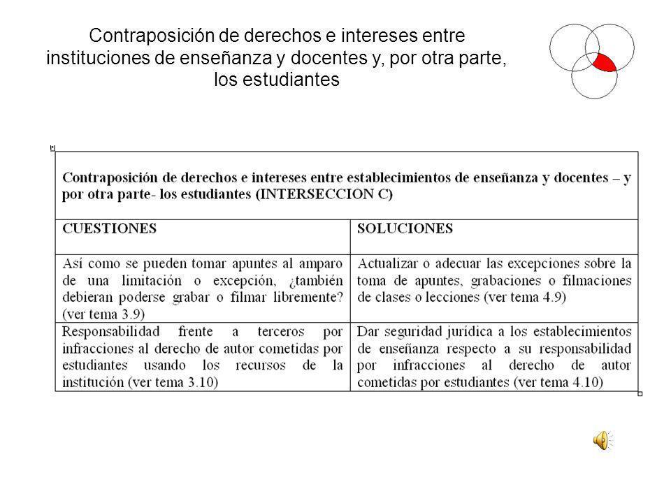 Contraposición de derechos e intereses entre instituciones de enseñanza y docentes y, por otra parte, los estudiantes