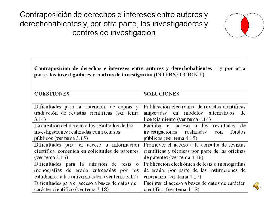 Contraposición de derechos e intereses entre autores y derechohabientes y, por otra parte, los investigadores y centros de investigación