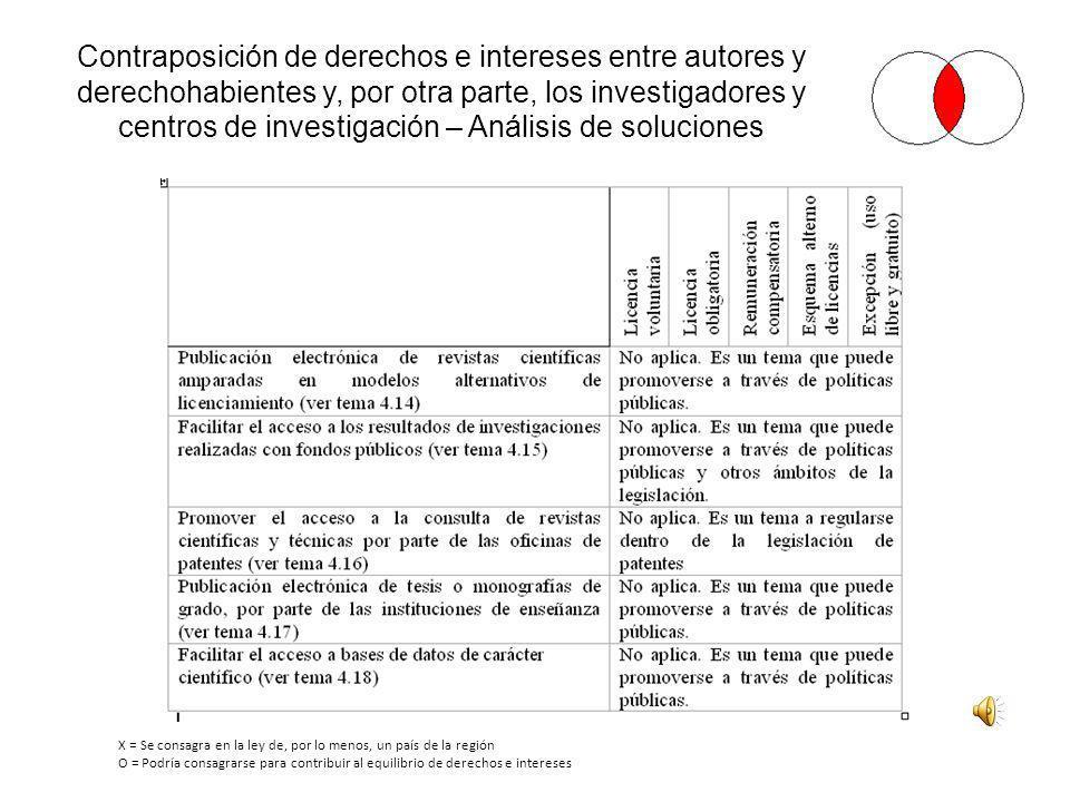 Contraposición de derechos e intereses entre autores y derechohabientes y, por otra parte, los investigadores y centros de investigación – Análisis de