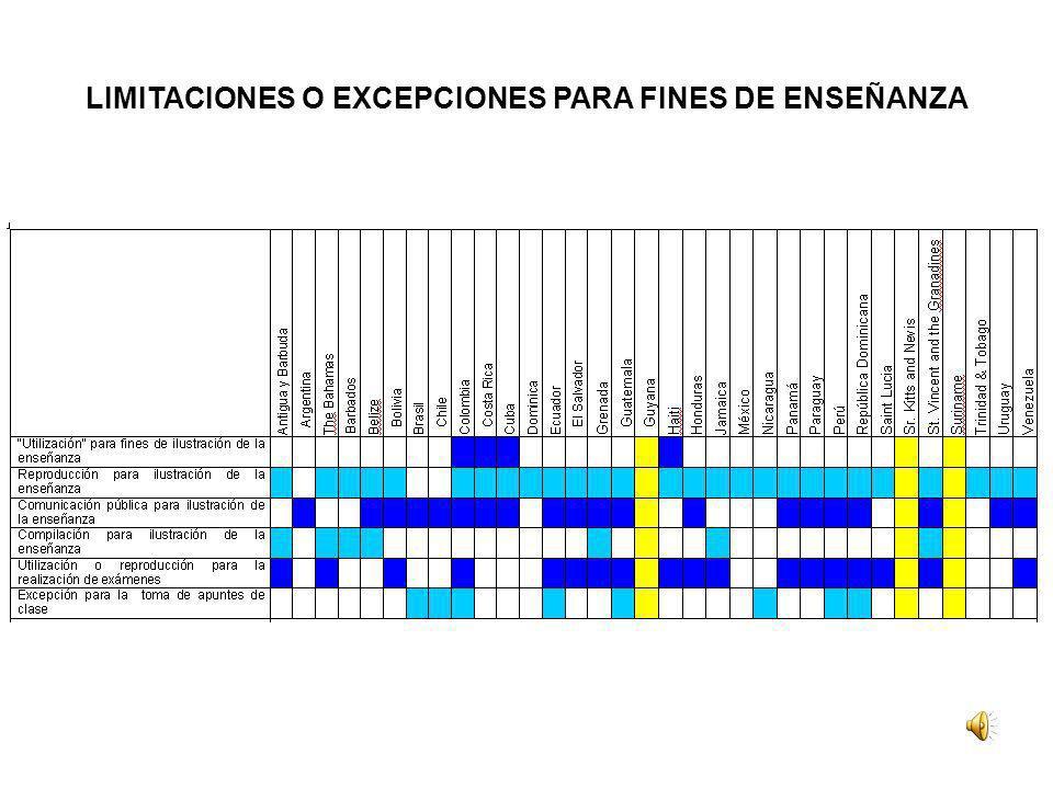 LIMITACIONES O EXCEPCIONES PARA FINES DE ENSEÑANZA