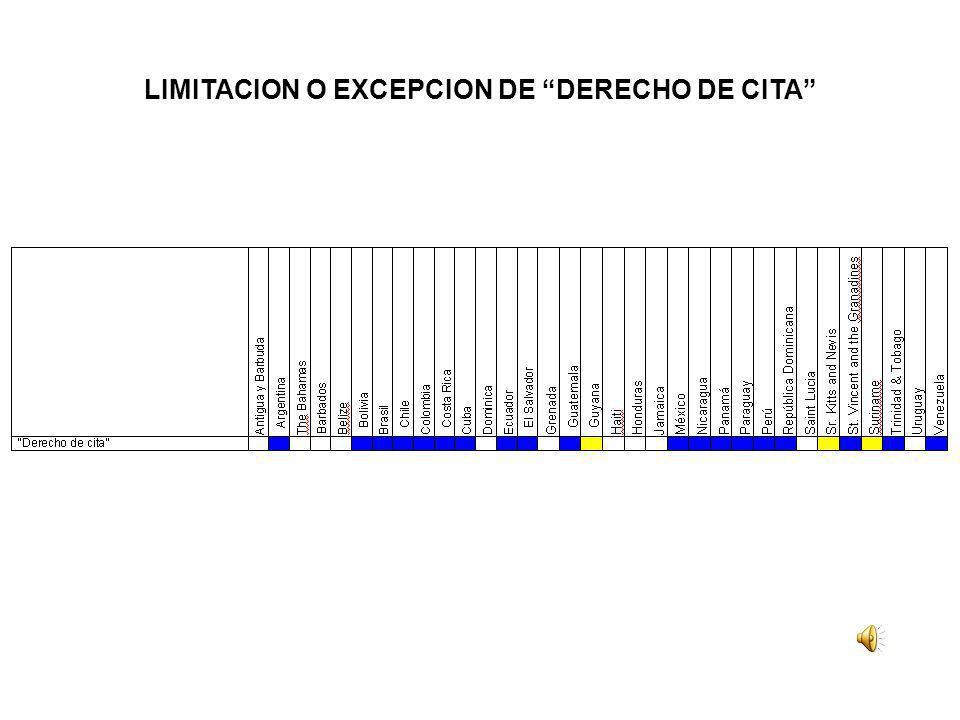 LIMITACION O EXCEPCION DE DERECHO DE CITA