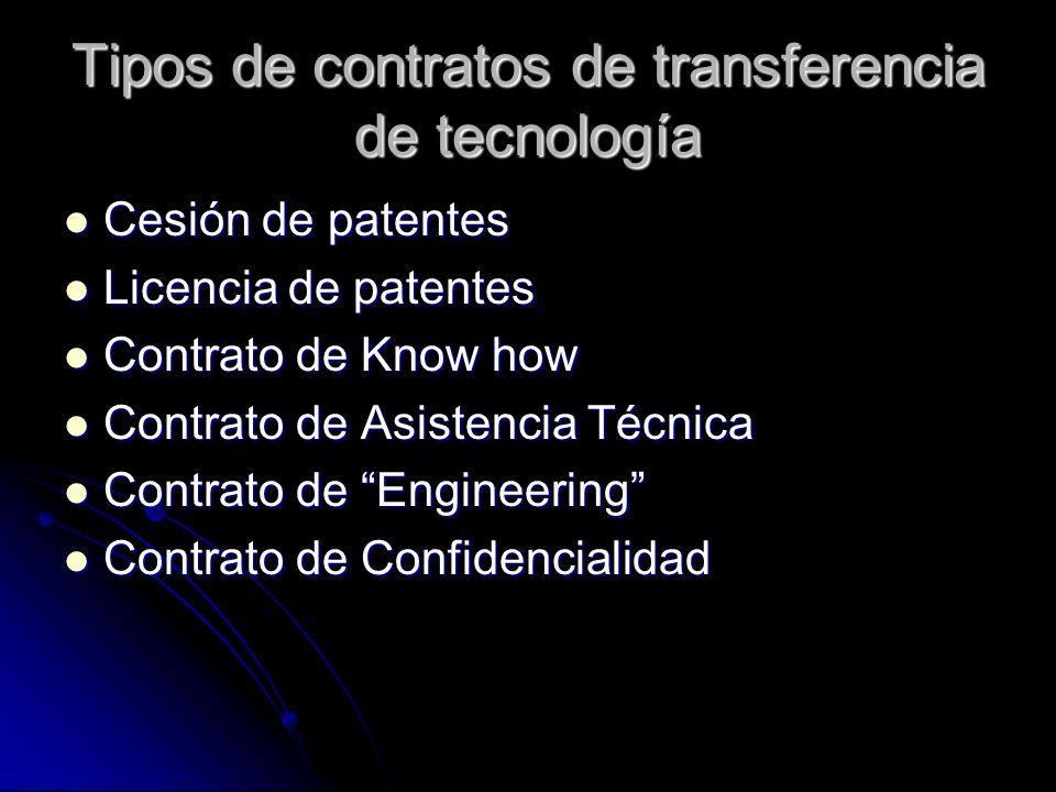 Tipos de contratos de transferencia de tecnología Cesión de patentes Cesión de patentes Licencia de patentes Licencia de patentes Contrato de Know how