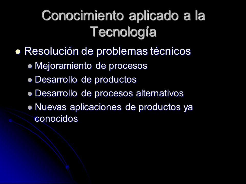 Conocimiento aplicado a la Tecnología Resolución de problemas técnicos Resolución de problemas técnicos Mejoramiento de procesos Mejoramiento de proce