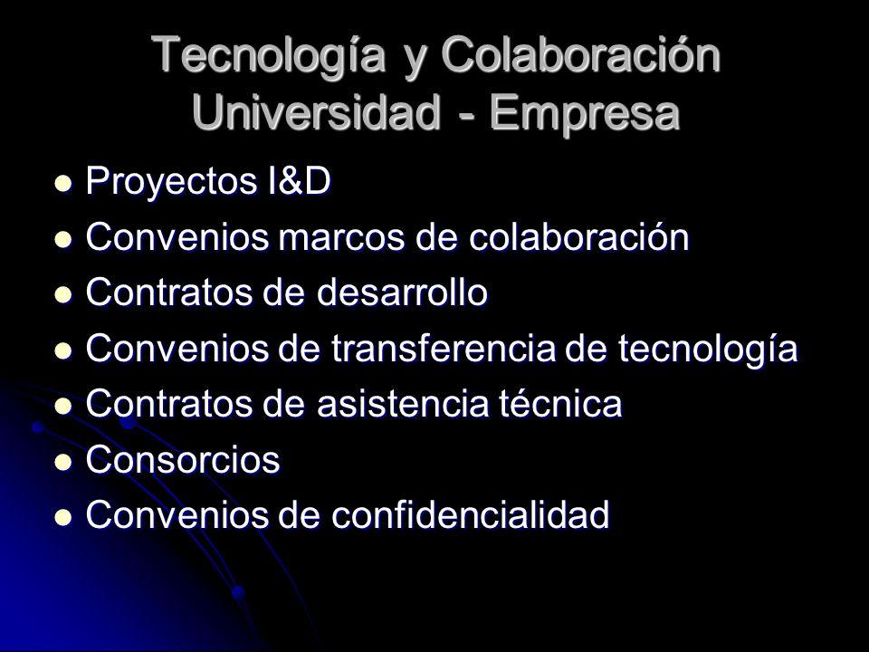 Tecnología y Colaboración Universidad - Empresa Proyectos I&D Proyectos I&D Convenios marcos de colaboración Convenios marcos de colaboración Contrato