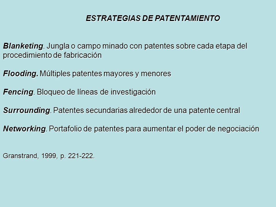PRINCIPIOS ACTIVOS CONOCIDOS Polimorfos Combinaciones Segundos Usos Prodrogas Isomeros Composiciones Formas Farmacéuticas