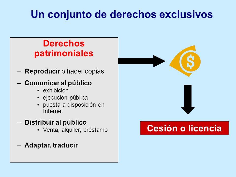 Un conjunto de derechos exclusivos Derechos patrimoniales – Reproducir o hacer copias – Comunicar al público exhibición ejecución pública puesta a dis