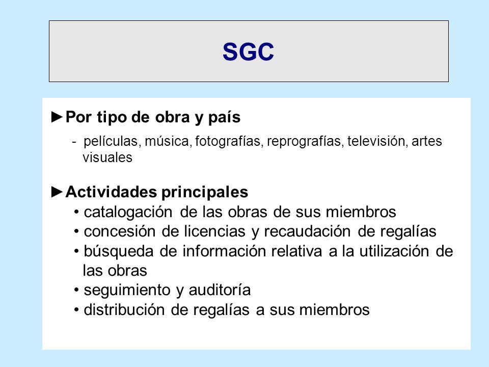 SGC Por tipo de obra y país - películas, música, fotografías, reprografías, televisión, artes visuales Actividades principales catalogación de las obr