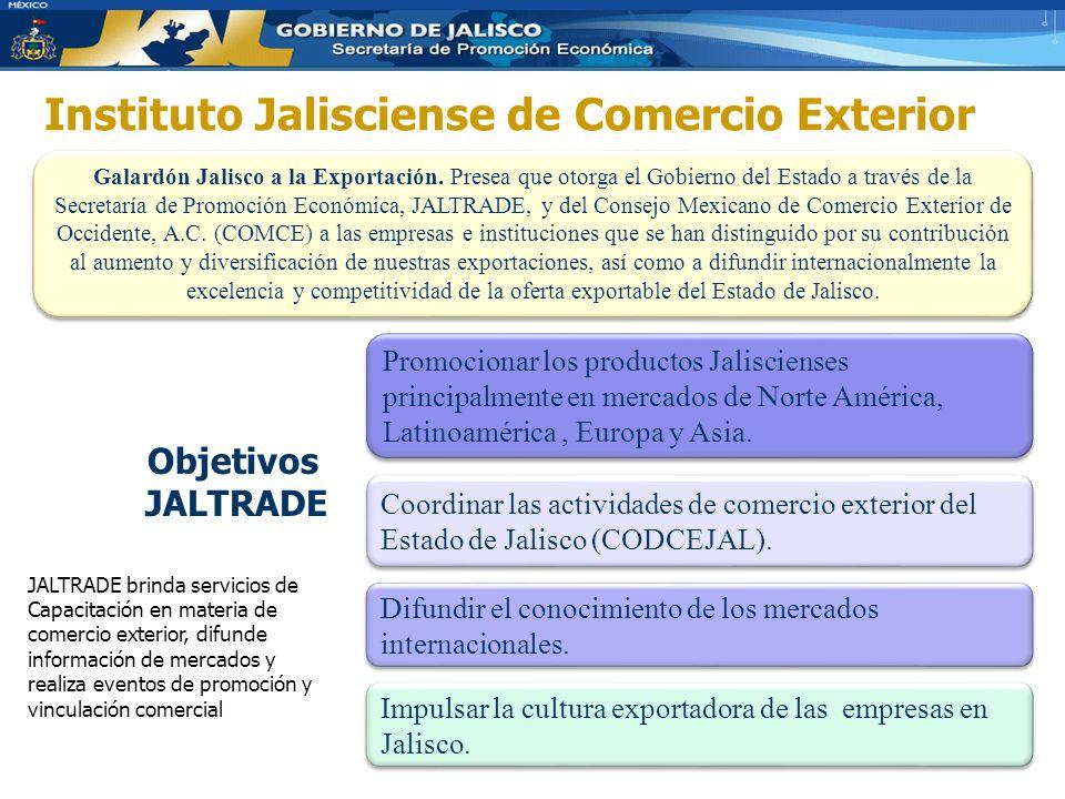 Instituto Jalisciense de Comercio Exterior Coordinar las actividades de comercio exterior del Estado de Jalisco (CODCEJAL). Impulsar la cultura export