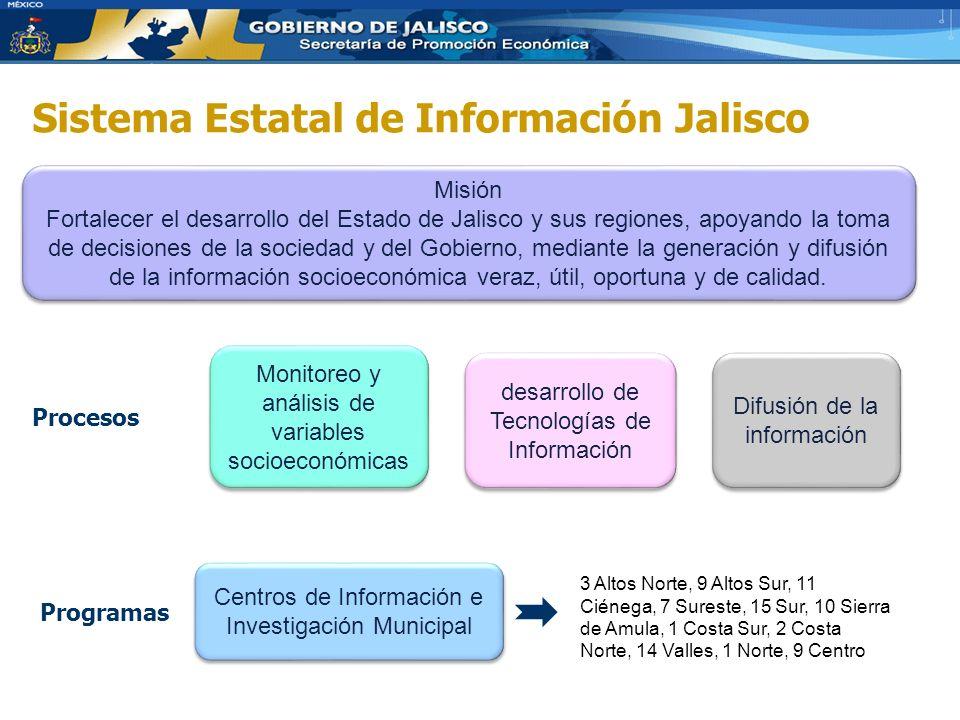Sistema Estatal de Información Jalisco Misión Fortalecer el desarrollo del Estado de Jalisco y sus regiones, apoyando la toma de decisiones de la sociedad y del Gobierno, mediante la generación y difusión de la información socioeconómica veraz, útil, oportuna y de calidad.