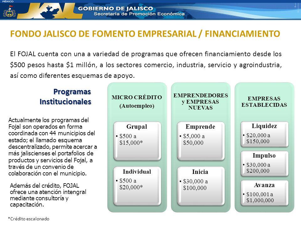 FONDO JALISCO DE FOMENTO EMPRESARIAL / FINANCIAMIENTO El FOJAL cuenta con una a variedad de programas que ofrecen financiamiento desde los $500 pesos hasta $1 millón, a los sectores comercio, industria, servicio y agroindustria, así como diferentes esquemas de apoyo.