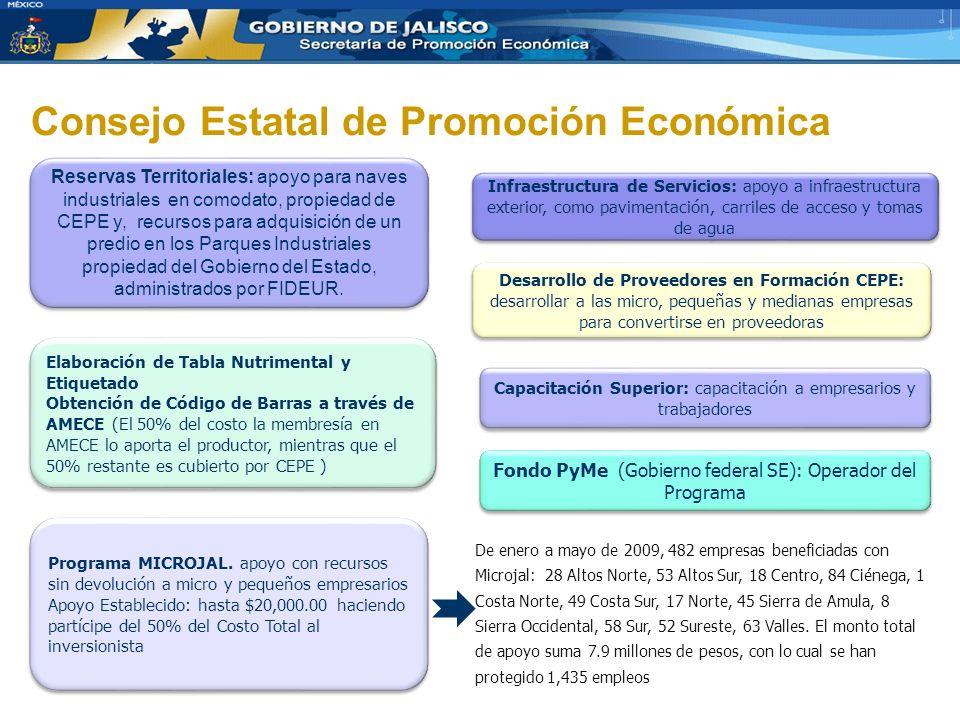 Consejo Estatal de Promoción Económica Programa MICROJAL. apoyo con recursos sin devolución a micro y pequeños empresarios Apoyo Establecido: hasta $2