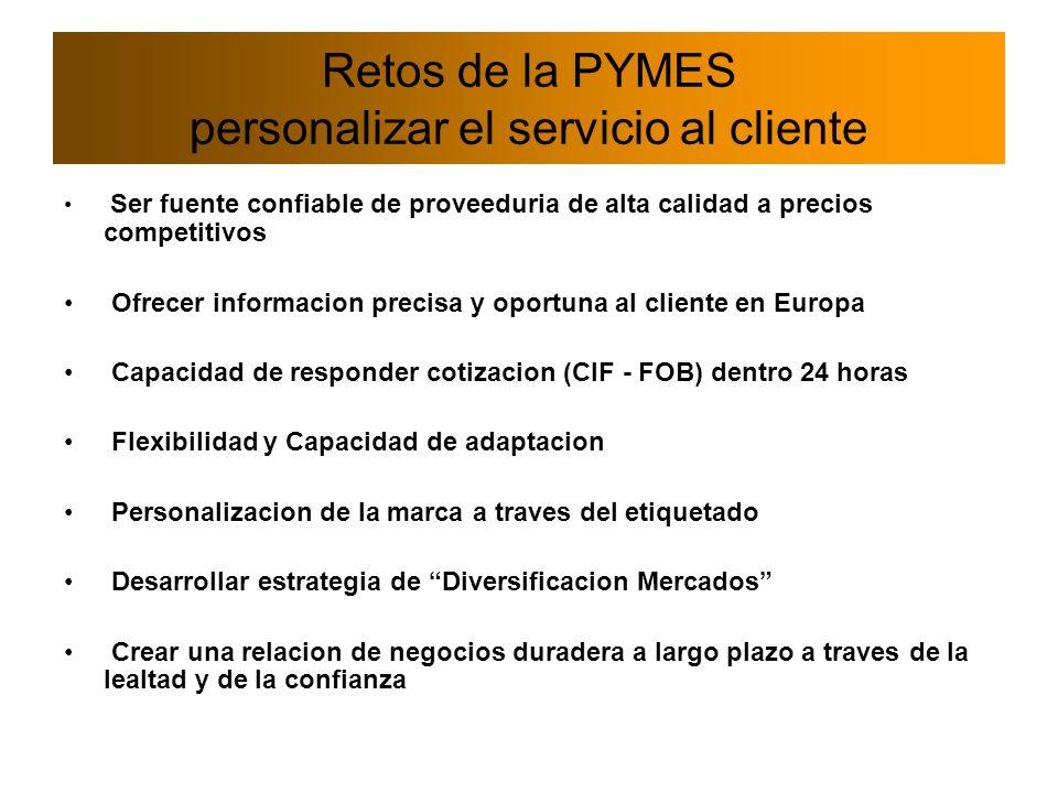 Retos de la PYMES personalizar el servicio al cliente Ser fuente confiable de proveeduria de alta calidad a precios competitivos Ofrecer informacion p