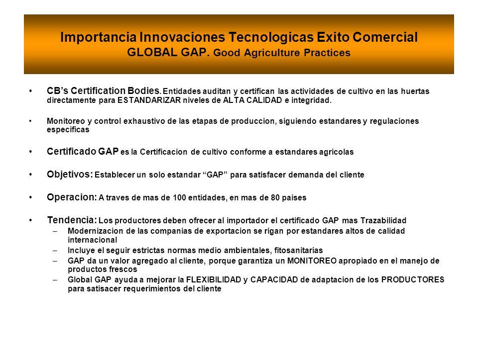 Importancia Innovaciones Tecnologicas Exito Comercial GLOBAL GAP. Good Agriculture Practices CBs Certification Bodies. Entidades auditan y certifican
