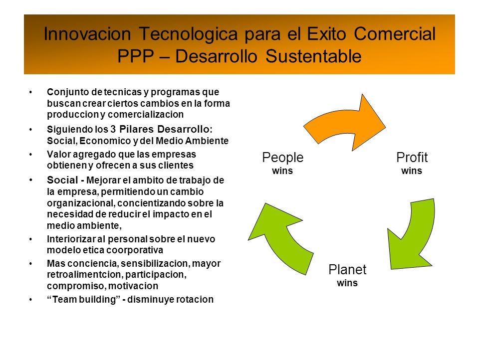 Innovacion Tecnologica para el Exito Comercial PPP – Desarrollo Sustentable Conjunto de tecnicas y programas que buscan crear ciertos cambios en la fo