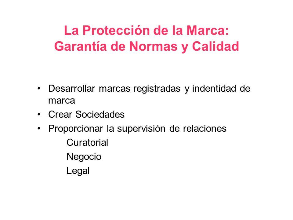 La Protección de la Marca: Garantía de Normas y Calidad Desarrollar marcas registradas y indentidad de marca Crear Sociedades Proporcionar la supervisión de relaciones Curatorial Negocio Legal