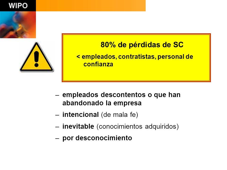 –empleados descontentos o que han abandonado la empresa –intencional (de mala fe) –inevitable (conocimientos adquiridos) –por desconocimiento 80% de pérdidas de SC < empleados, contratistas, personal de confianza
