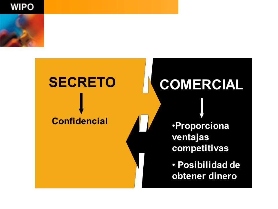 SECRETO COMERCIAL Confidencial Proporciona ventajas competitivas Posibilidad de obtener dinero