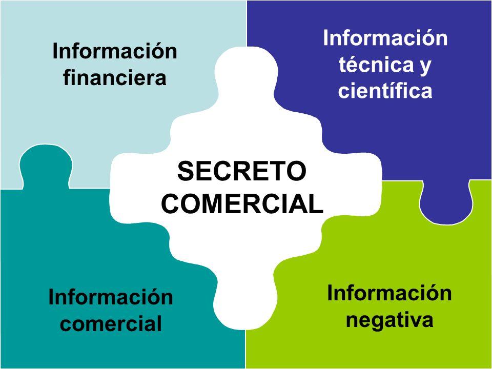 SECRETO COMERCIAL Información financiera Información técnica y científica Información comercial Información negativa
