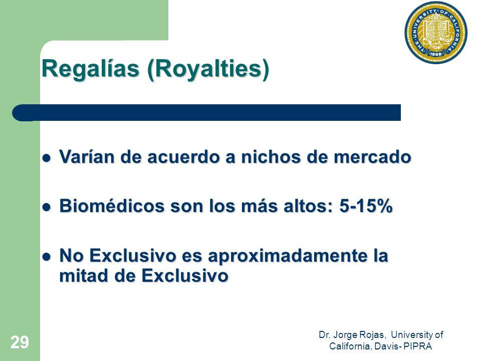 Dr. Jorge Rojas, University of California, Davis- PIPRA 29 Regalías (Royalties Regalías (Royalties) Varían de acuerdo a nichos de mercado Varían de ac