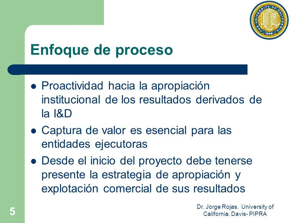 Dr. Jorge Rojas, University of California, Davis- PIPRA 5 Enfoque de proceso Proactividad hacia la apropiación institucional de los resultados derivad