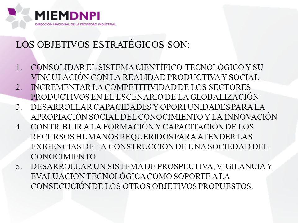 LOS OBJETIVOS ESTRATÉGICOS SON: 1.CONSOLIDAR EL SISTEMA CIENTÍFICO-TECNOLÓGICO Y SU VINCULACIÓN CON LA REALIDAD PRODUCTIVA Y SOCIAL 2.INCREMENTAR LA COMPETITIVIDAD DE LOS SECTORES PRODUCTIVOS EN EL ESCENARIO DE LA GLOBALIZACIÓN 3.DESARROLLAR CAPACIDADES Y OPORTUNIDADES PARA LA APROPIACIÓN SOCIAL DEL CONOCIMIENTO Y LA INNOVACIÓN 4.CONTRIBUIR A LA FORMACIÓN Y CAPACITACIÓN DE LOS RECURSOS HUMANOS REQUERIDOS PARA ATENDER LAS EXIGENCIAS DE LA CONSTRUCCIÓN DE UNA SOCIEDAD DEL CONOCIMIENTO 5.DESARROLLAR UN SISTEMA DE PROSPECTIVA, VIGILANCIA Y EVALUACIÓN TECNOLÓGICA COMO SOPORTE A LA CONSECUCIÓN DE LOS OTROS OBJETIVOS PROPUESTOS.