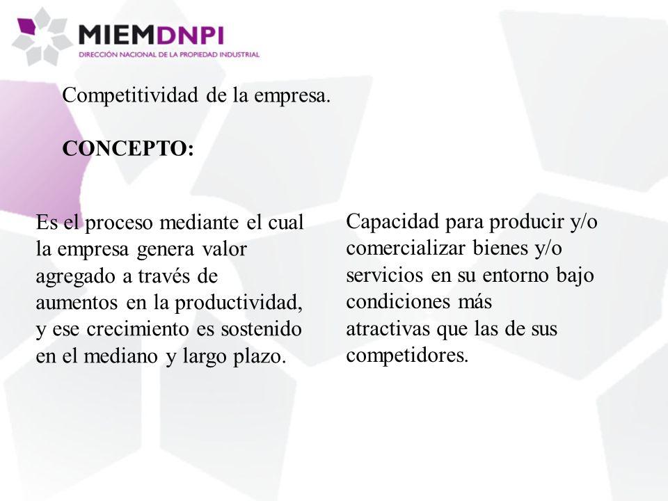 La competitividad empresarial puede estar determinada por factores físicos y por factores empresariales.
