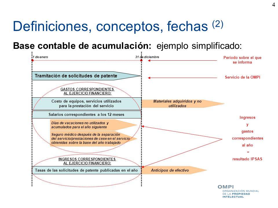 4 Base contable de acumulación: ejemplo simplificado: Ingresos y gastos correspondientes al año = resultado IPSAS GASTOS CORRESPONDIENTES AL EJERCICIO